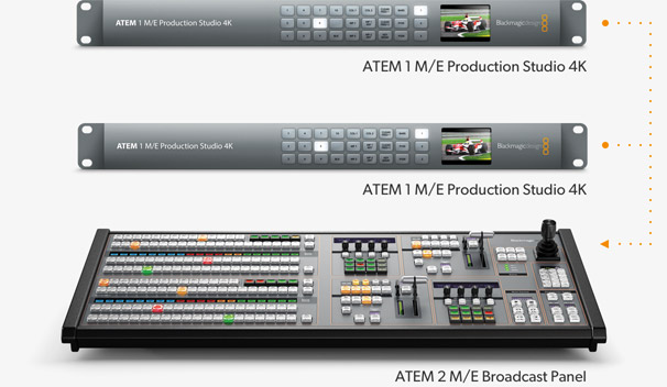 Controlling Two ATEM Switchers