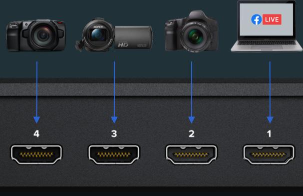 Video Sources