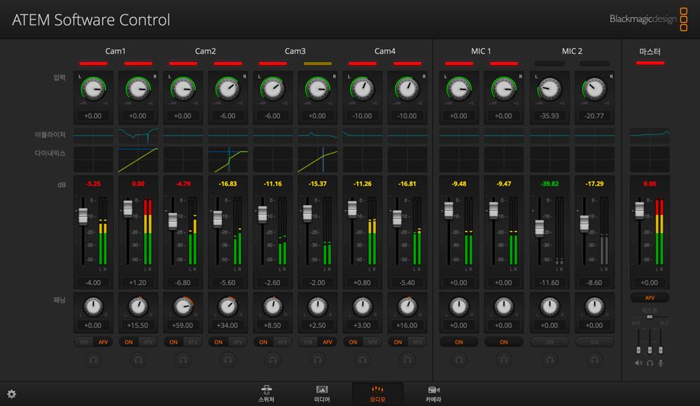 Professional multi channel audio mixer!