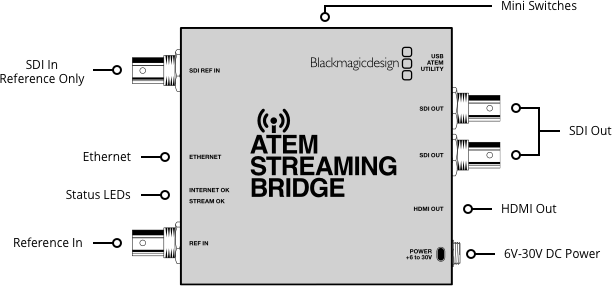 ATEM Streaming Bridge