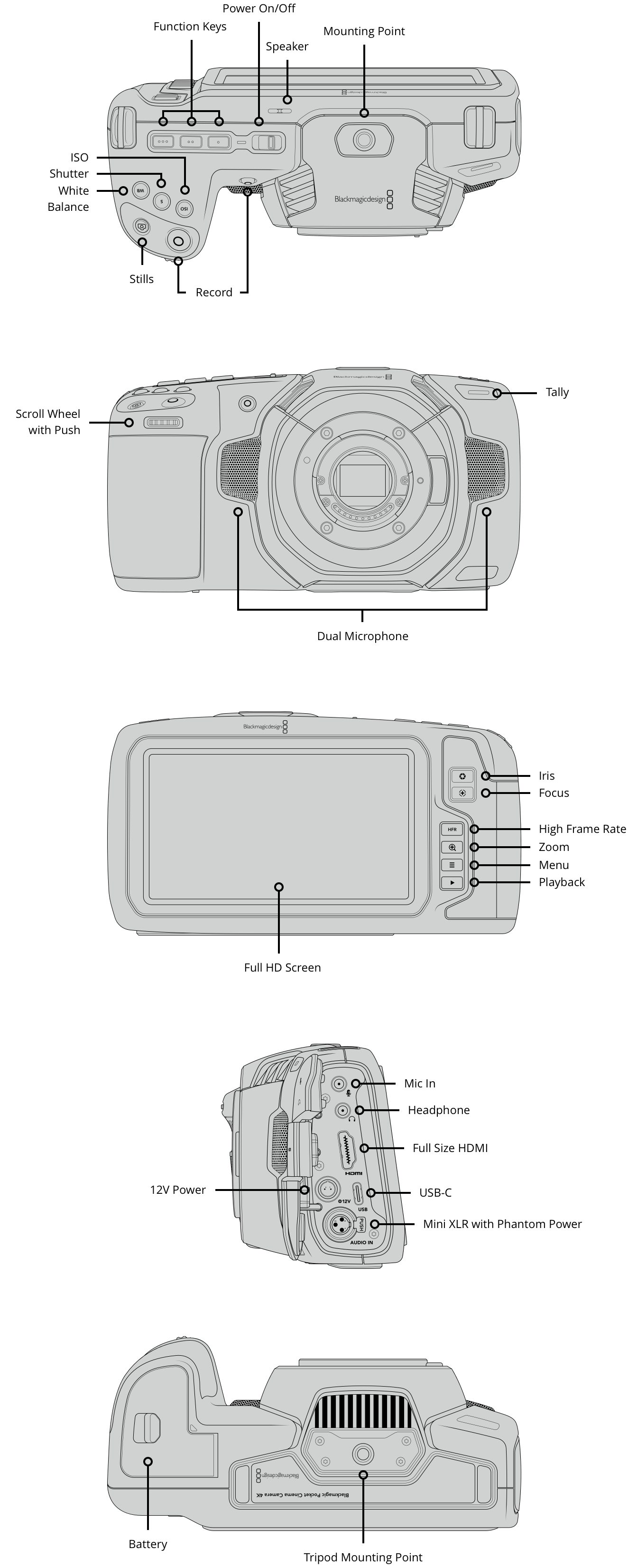 Nab 2018 Blackmagic Pocket Cinema Camera 4k Page 34