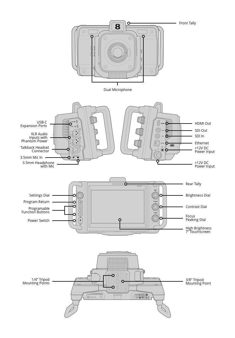 Blackmagic Studio Camera 4K Pro
