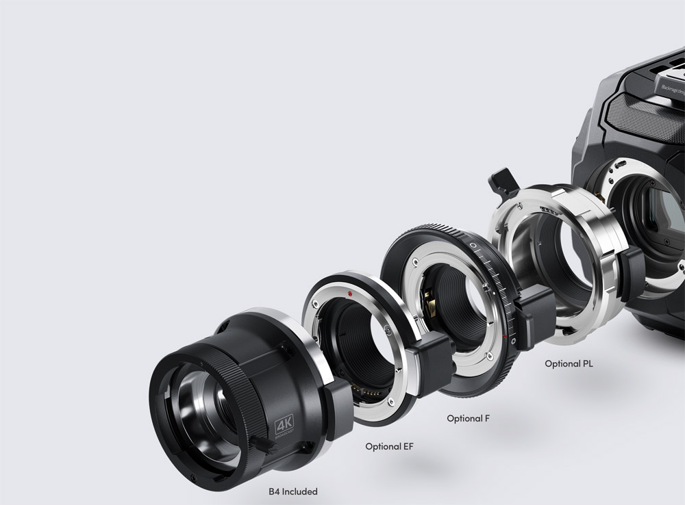 Interchangeable Lens Mount