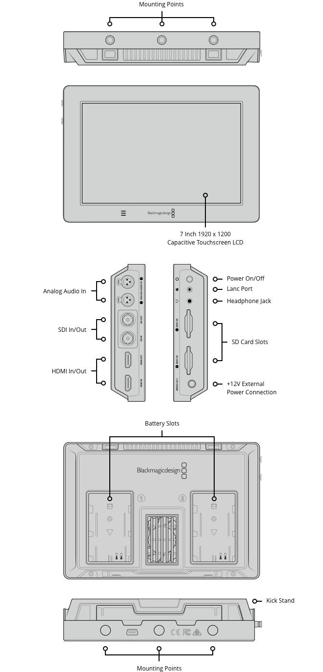 Blackmagic Video Assist Tech Specs Design Square D Magic Starter Wiring Diagram Diagrams 4k