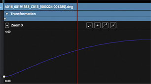 Timeline Curve Editor
