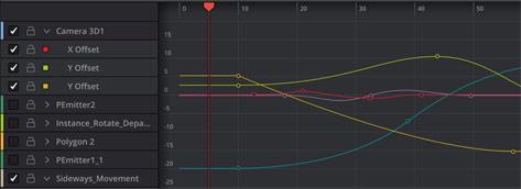 Spline Based Animation