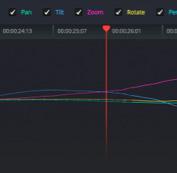 Multi User Timelines