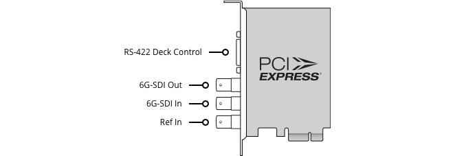DeckLink SDI 4K
