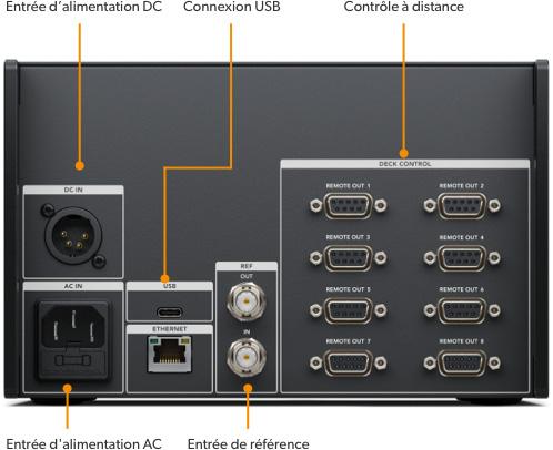 Advanced Quad Link 12G-SDI for 8K, HDMI and LegacyAnalog!