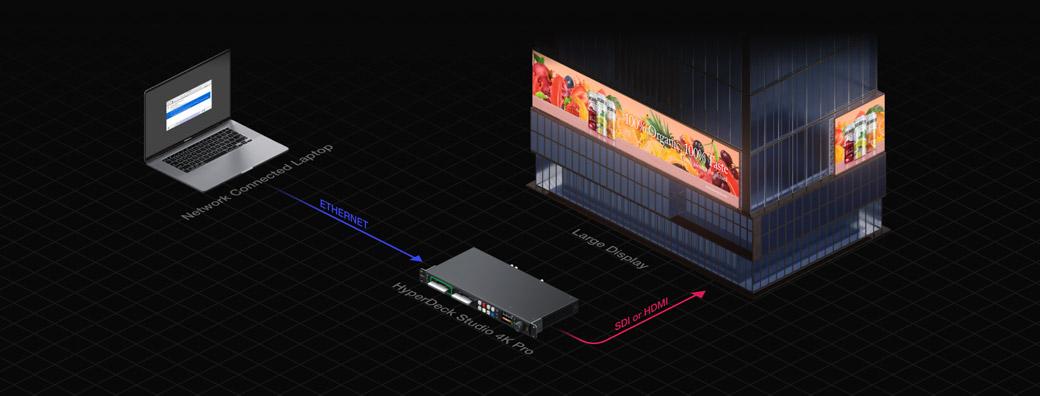 HyperDeck Studio 4K Workflow