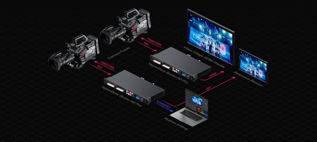 Compact Camera Field Recorder Workflow