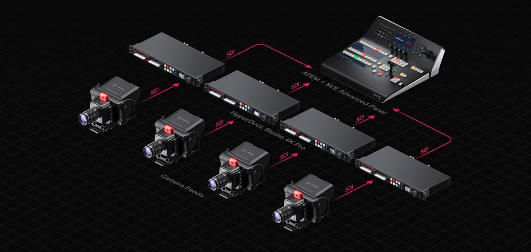 ATEM 1 M/E Advanced Panel Workflow
