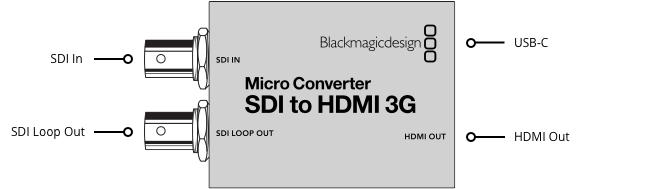 Micro Converter SDI to HDMI 3G wPSU