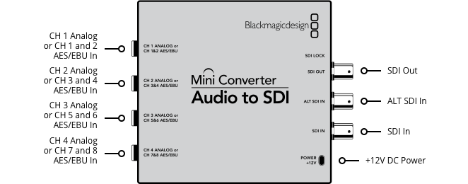 Mini Converter Audio to SDI