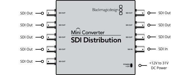 Mini Converters Tech Specs Blackmagic Design