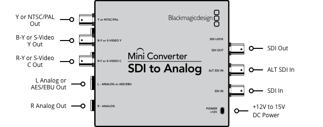 Mini Converter SDI to Analog
