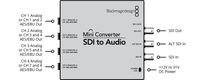Mini Converters Tech Specs Blackmagic Design