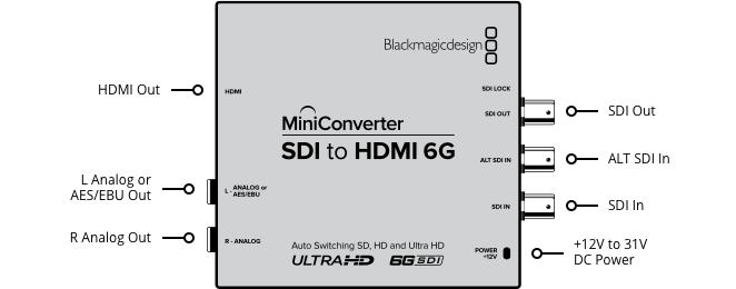Mini Conversor SDI para HDMI 6G