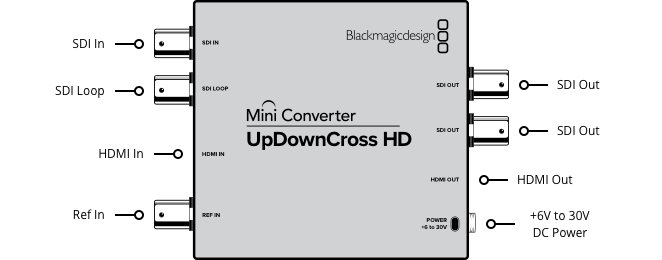 Conversor Mini UpDownCross HD