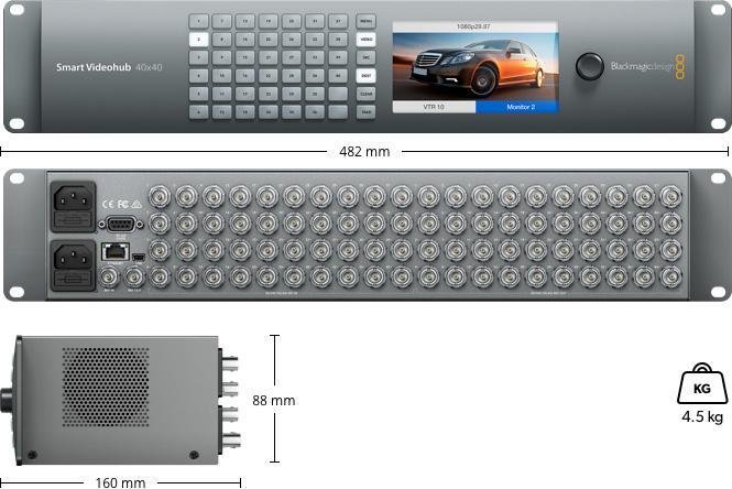 Smart Videohub 40x40