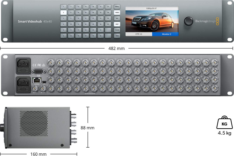 Smart Videohub 40 x 40