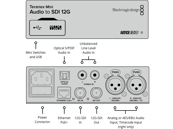 Teranex Mini Audio to SDI 12G