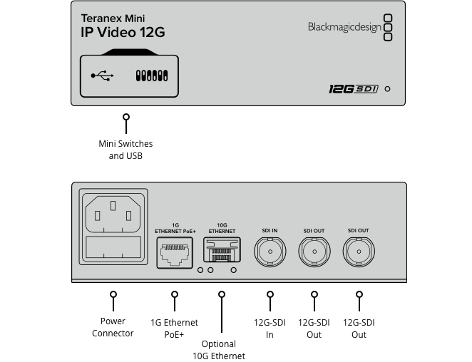 Teranex Mini - IP Video 12G