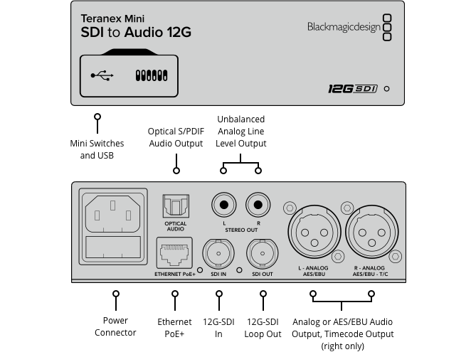 Teranex Mini SDI to Audio 12G