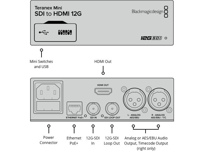 Teranex Mini - SDI to HDMI 12G