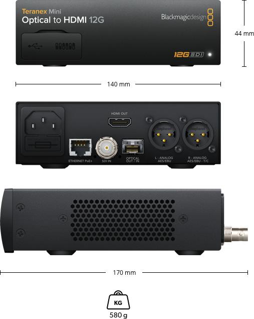 Teranex Mini - Optical to HDMI 12G