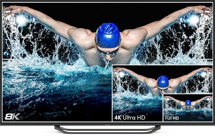 Advanced 12G-SDI for HD, Ultra HD and 8K