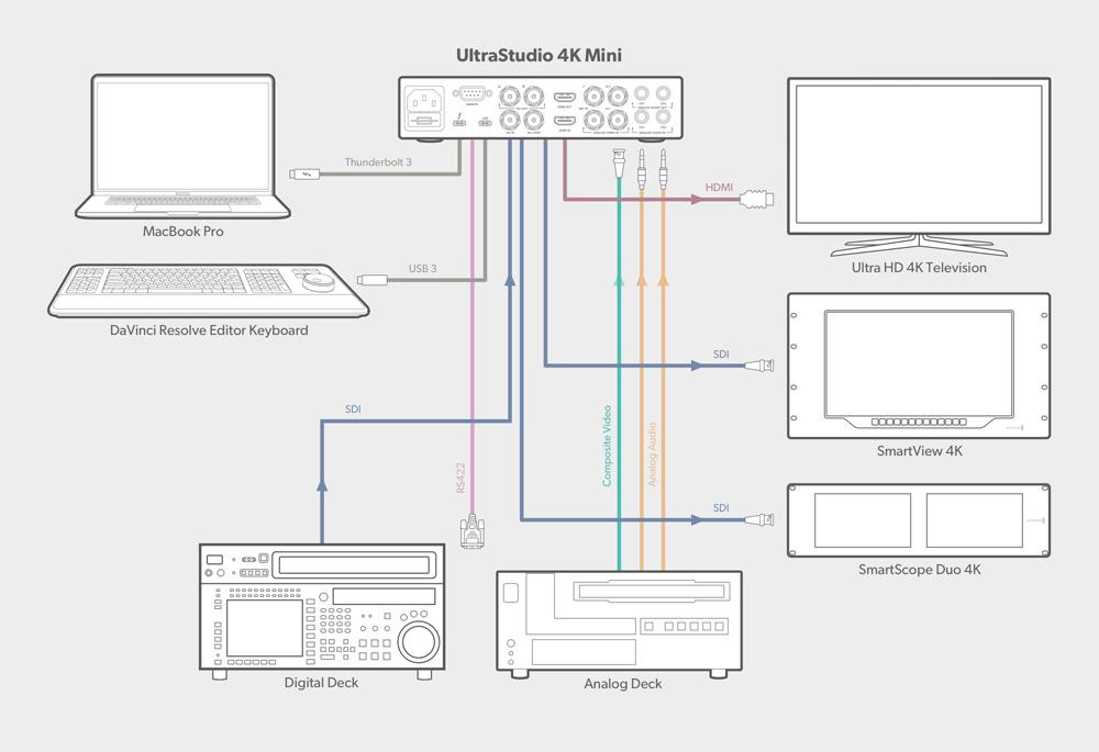Ultrastudio Installation Blackmagic Design