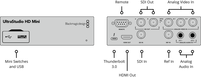 Blackmagic Forum View Topic Mini Recorder Macbook Pro 2018 Issues